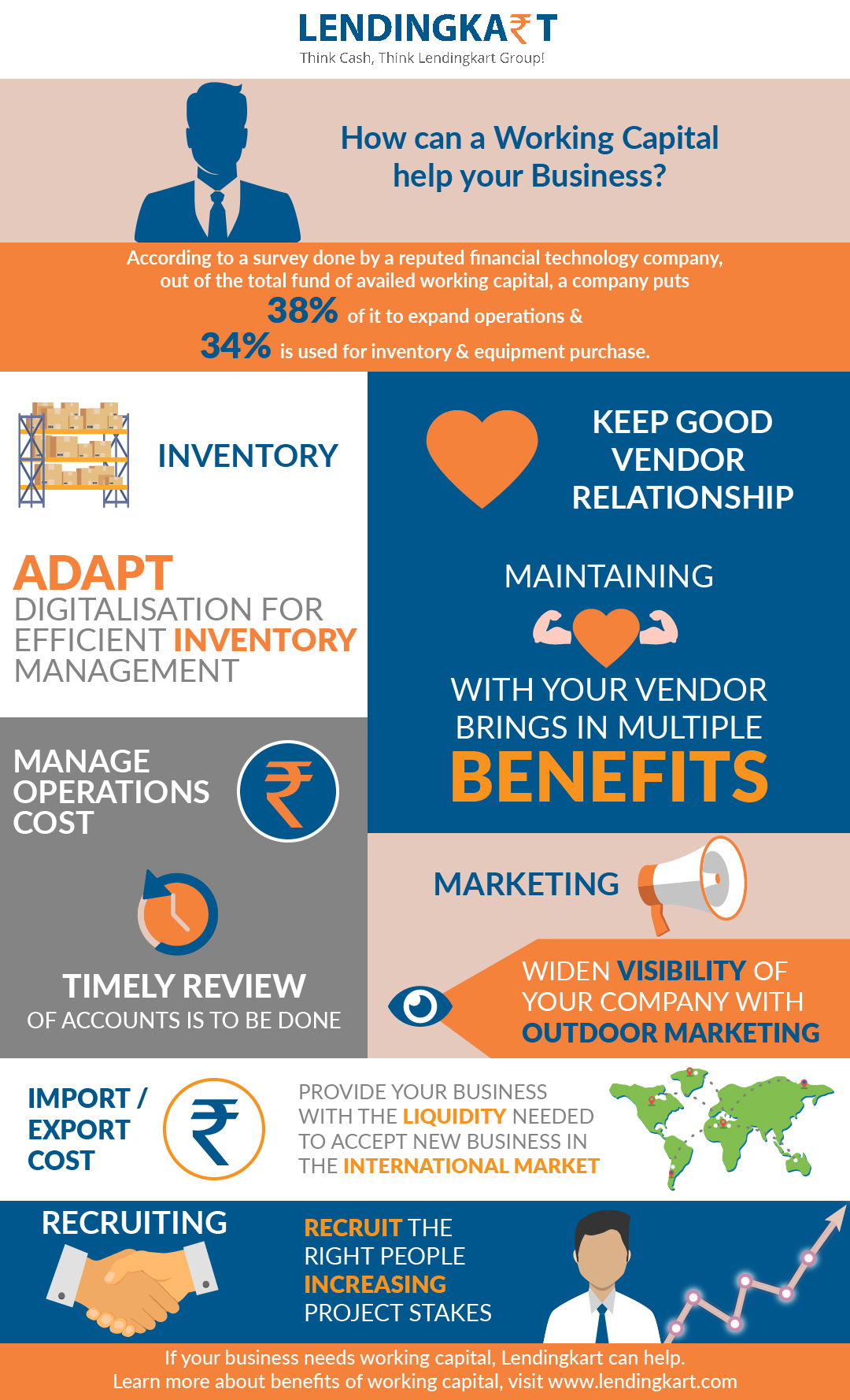 working capital infographic